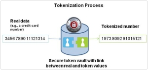 tokenization-process